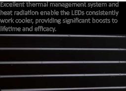 Optimal Heat Radiation