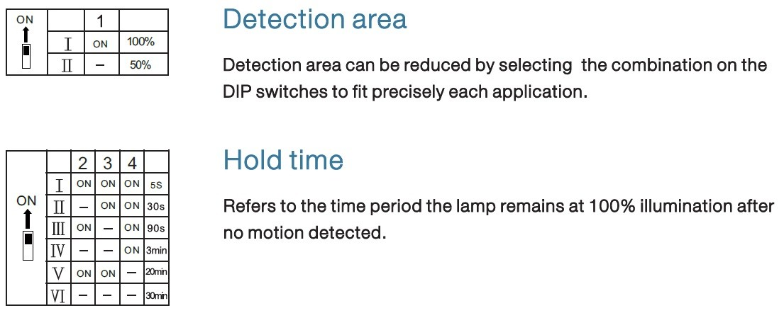 LED motion sensor settings